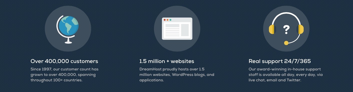 ListWP Business Directory DreamHost WordPress Hosting - Start Fresh – 10 Most Reliable Options To Host Your WordPress Site