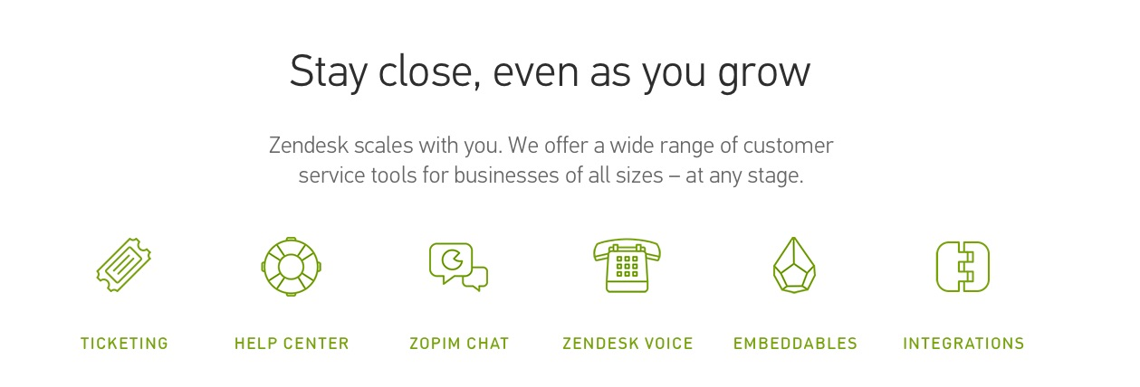 ListWP Business Directory Zendesk